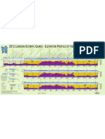 Olympic Marathon Profile-Percorso Olimpico di Maratona