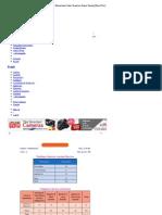 Print - 10th Maths Samacheer Kalvi Question Paper Design(Blue Print)