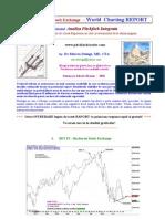 300610 - BVB - World Charting Report - R