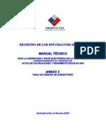 55156827 Anexo 3 Ministerio de Educacion de Chile Mineduc