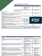 WSRO Checklist