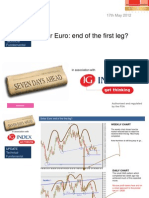 Dollar Euro End of the First Leg IG