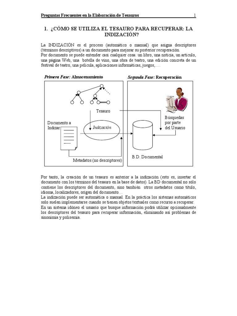 05 FAQ Tesauros
