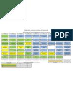 Malla - Ingeniería en Finanzas y Auditoría, CPA
