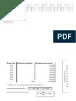 Analisi Scostamenti e Allocazione Finanziamenti