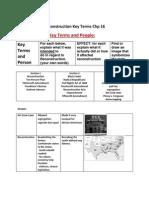 Reconstruction Key Terms Chp 16-2