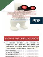 INVESTIGACIÓN DE MERCADOS PARA CADA ETAPA DEL CICLO DE VIDA