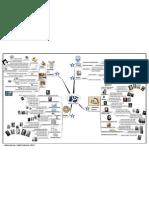 Mapa Mental Psicología-Suhail Contreras-12 393 371