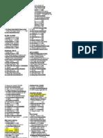T 45C Checklist[1]