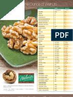Nutrient Chart for Walnuts