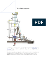 The Drilling Rig Components