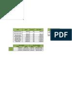 Salarios Excel