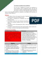 AEB2301 Rethinking Australian Studies - Assessment 3