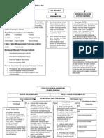Bab 1 Strategi Dan Penempatan Pelajar