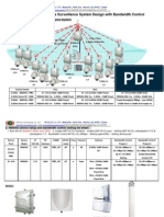 Point to Point Wireless Surveillance System Design With Bandwidth Control