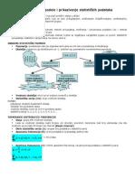 1.1 Empirijske raspodele i prikazivanje statističkih podataka