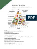 Piramida Makanan Adalah Salah Satu Cara Agar Orang Mengerti Cara Makan Yang Sehat