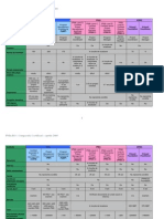 Certificari PMI, IPMA, APMG