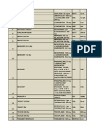 Product List as Per Division