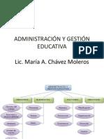 Administración y gestión.pptokokok