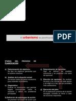 UNIDAD 1.Planificacion.urbana