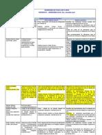 titulos-de-seminario-de-tesis-lai-2010-ii