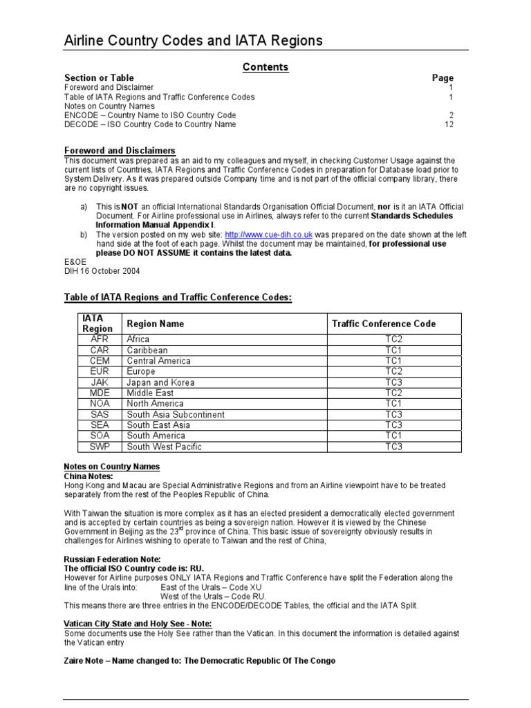 Airline Country Codes | Aviation | Transport