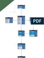 Diagrama Model (1)