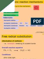 07 Organic Mechanisms EDEXCEL