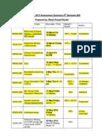 1 Assessment Timetable