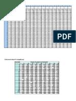 Tabela F e Tukey