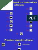 Indice Procedure