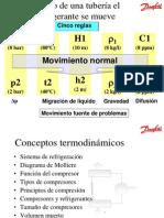 01 Termodinámica y animaciones v1