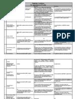 Eligibility Criteria Faculty Positions (2)