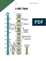 Nuova Storia Del Jazz