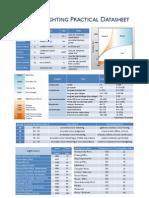 Artifical Lighting Datasheet