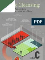 Visualizing Occupation&Apartheid - Land & Resources