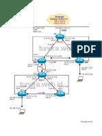 OSPF+RIP Tulisan Tundra