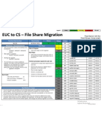EUC to CS File Share Migration 031612