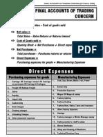 Final Accounts Formats Adjustments Table