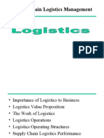 SCLM Logistics_Ch 2