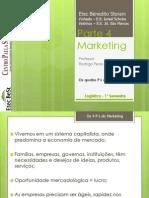 Aula_04 - Logística de Mercados