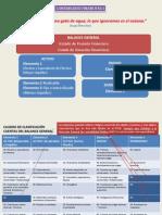 Presentación 2 Elaboración y Análisis de Estados Financieros