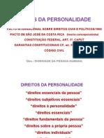 DIREITOS DA PERSONALIDADE (1)