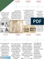 Cronologia de La Camara Fotografica
