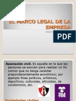 El Marco Legal de La Empresa