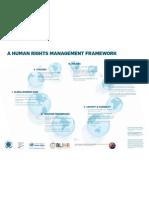 HR E Framework Poster A2