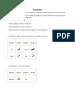 Arabic Grammar Self Study