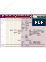 UNCTAD XIII Provisional Programme