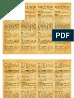 KNC Scroll Rules